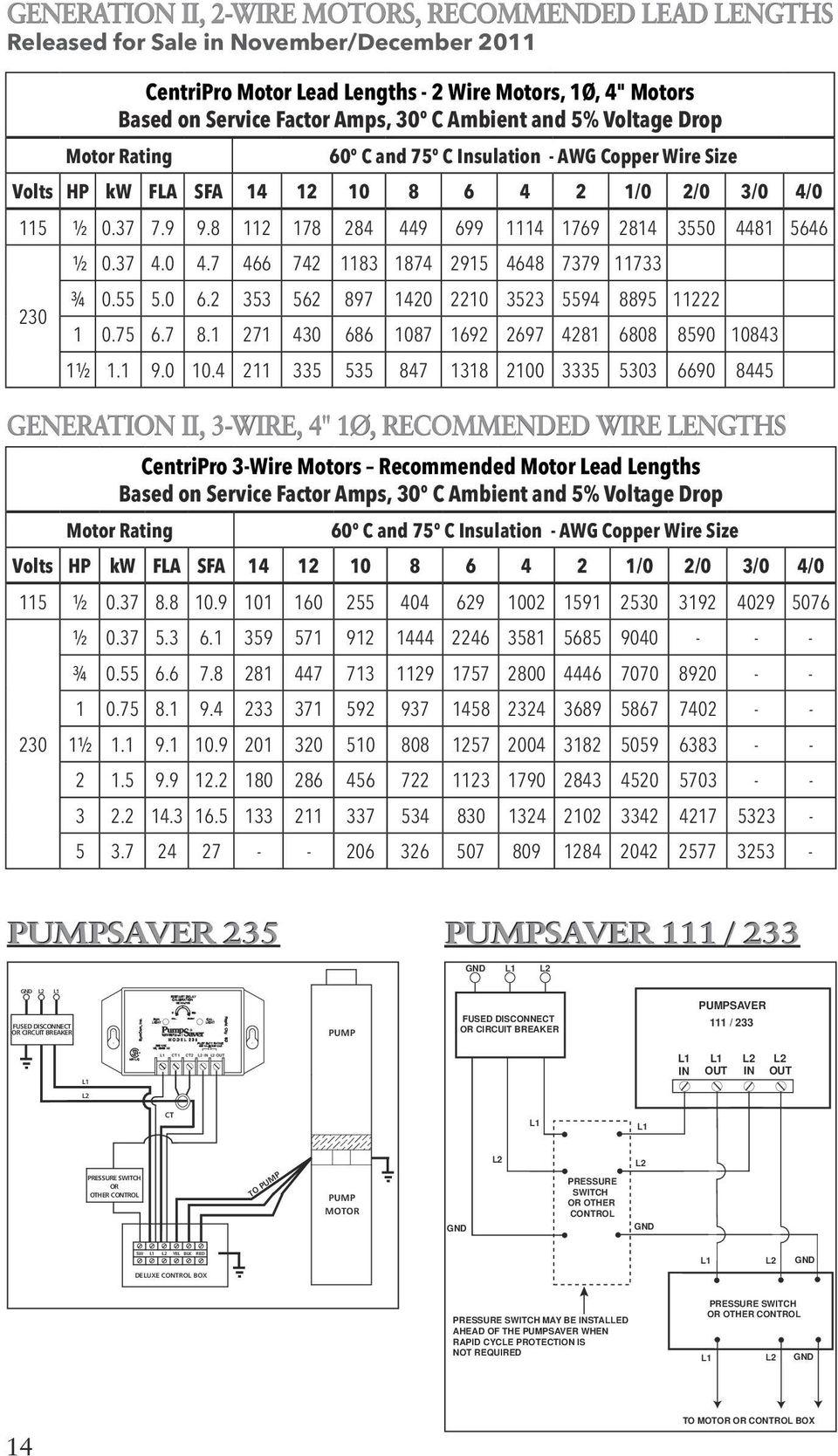 Siga Ct2 Wiring Diagram
