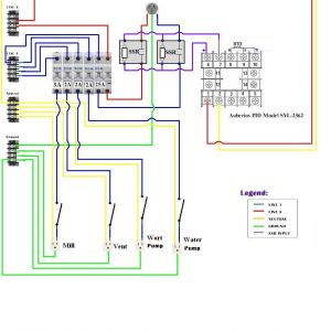 Single Phase Submersible Pump Starter Wiring Diagram - Single Phase Submersible Pump Starter Wiring Diagram 3 Wire Well and 4f