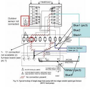 Single Stage thermostat Wiring Diagram - Wiring Diagram Detail Name Single Stage 2k