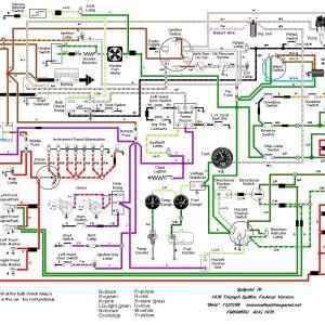 Smart Home Wiring Diagram Pdf - 1980 Mgb Wiring Diagram 1980 Circuit Diagrams Wire Center U2022 Rh Designjungle Co 1978 Mgb Fan Relay Wiring Diagram 1978 Mgb Fan Relay Wiring Diagram 12o