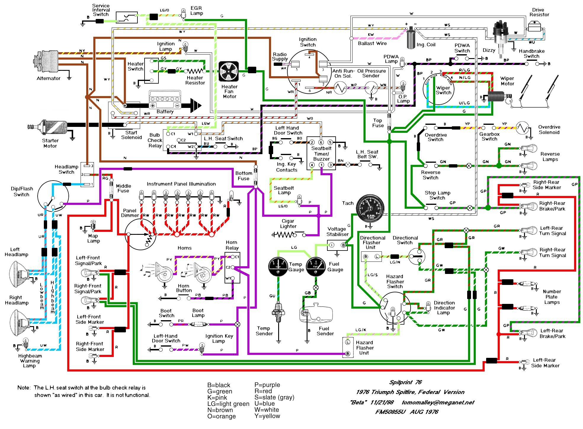 smart home wiring diagram pdf - 1980 mgb wiring diagram 1980 circuit  diagrams wire center u2022