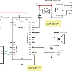 Smart Home Wiring Diagram Pdf - Smart Home Wiring Diagram Beautiful Remote Control Car Circuit Diagram Zen Wiring Diagram Ponents 9m