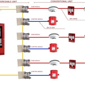 Smoke Detector Wiring Diagram - Addressable Fire Alarm System Wiring Diagram Collection Addressable Fire Alarm Wiring Diagram Volovets Info and 18s