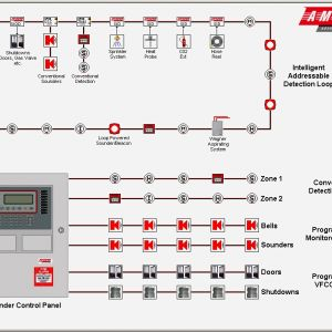 Smoke Detector Wiring Diagram - Smoke Detector Wiring Diagram Pdf Jacuzzi In Fire Alarm within Best 3s