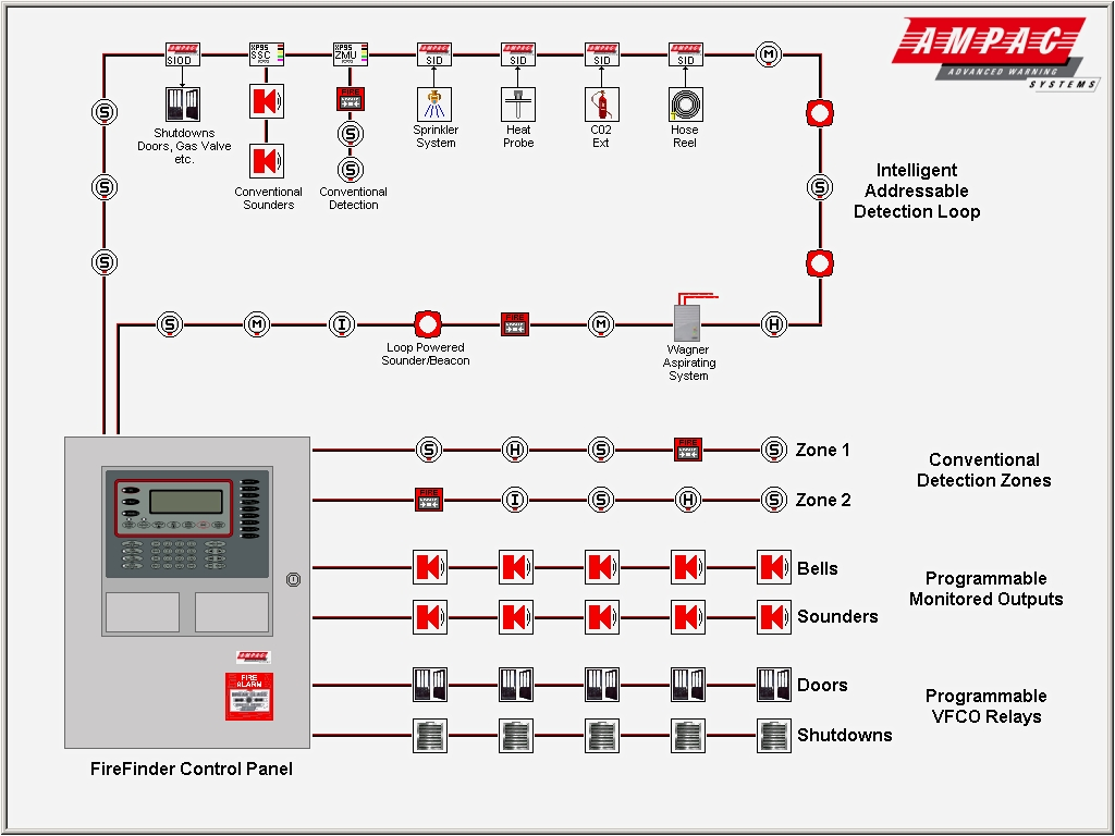 Smoke Detector Wiring Diagram - Smoke Detector Wiring Diagram Pdf Jacuzzi In Fire Alarm within Best 3s