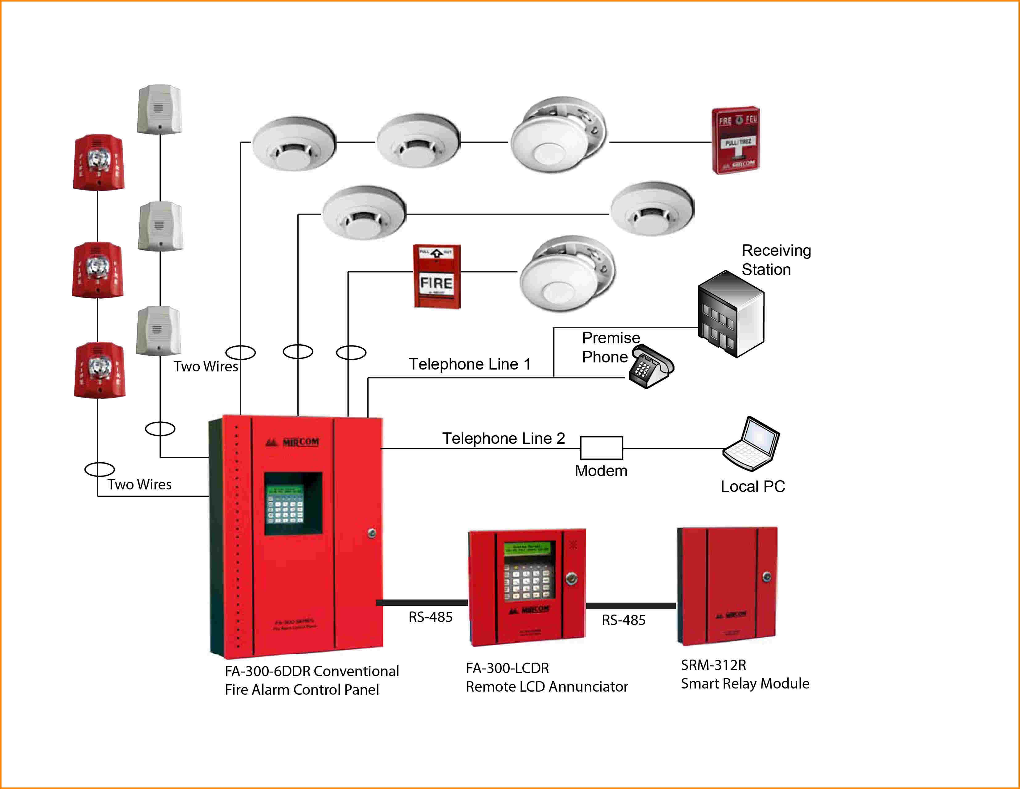 class a fire alarm wiring diagram best part of wiring diagram