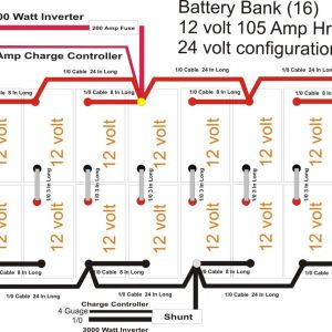 Solar Battery Bank Wiring Diagram - 2 Bank Battery Charger Wiring Diagram Awesome 24 Volt Battery Wiring Diagram 24 Volt 4 Battery 7b