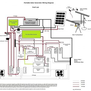 Solar Battery Bank Wiring Diagram - Wiring Diagram Alternator to Battery Best Wiring Diagram Generator Panel New Wiring Diagram for solar 14p