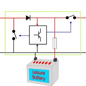 Solar Battery Bank Wiring Diagram - Wiring Diagram for solar Panel to Battery Reference Mppt solar Charge Controller Circuit Diagram Awesome Wind Controller 13l