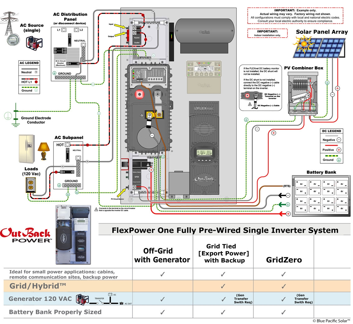 Solar Panel Grid Tie Wiring Diagram