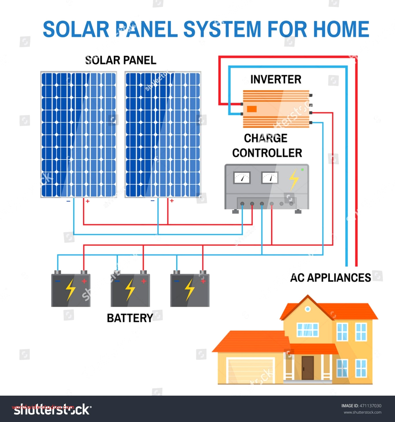 solar power wiring diagram parallel solar power wiring schematic solar panel grid tie wiring diagram | free wiring diagram #10