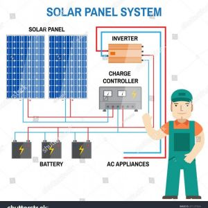 Solar Panel Wiring Diagram Pdf - solar System Wiring Diagram Popular solar Wiring Diagram Australia Save L2archive Page 9 11 Diagram Uptuto Reference solar System Wiring Diagram 6k