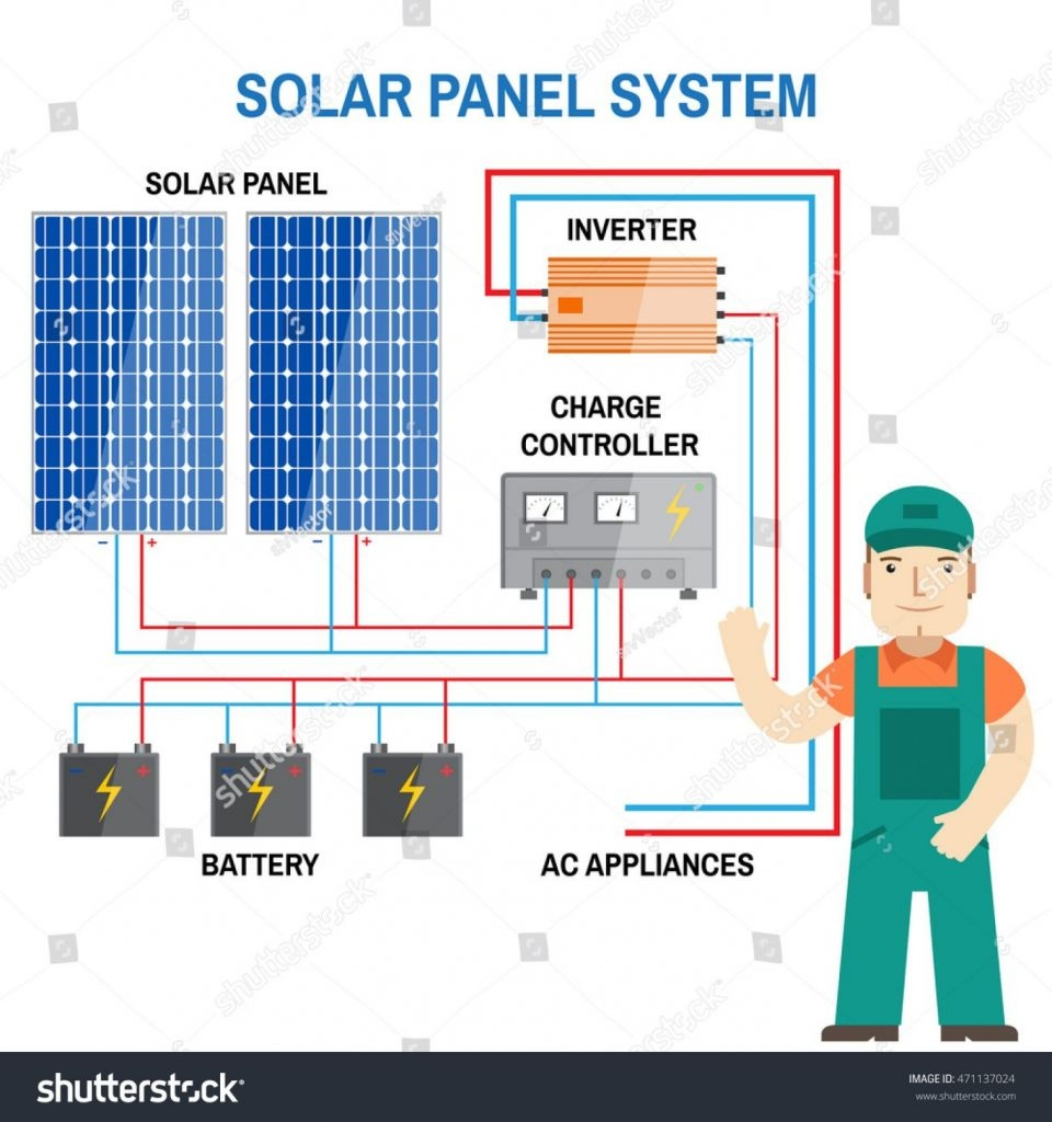 Solar Panel Wiring Diagram Pdf