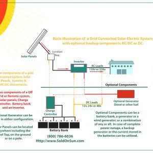 Solar Panel Wiring Diagram Pdf - Wiring for solar Panels Copy Fresh F Grid solar Panel Wiring Ideas Revise Wiring Wiring 12h