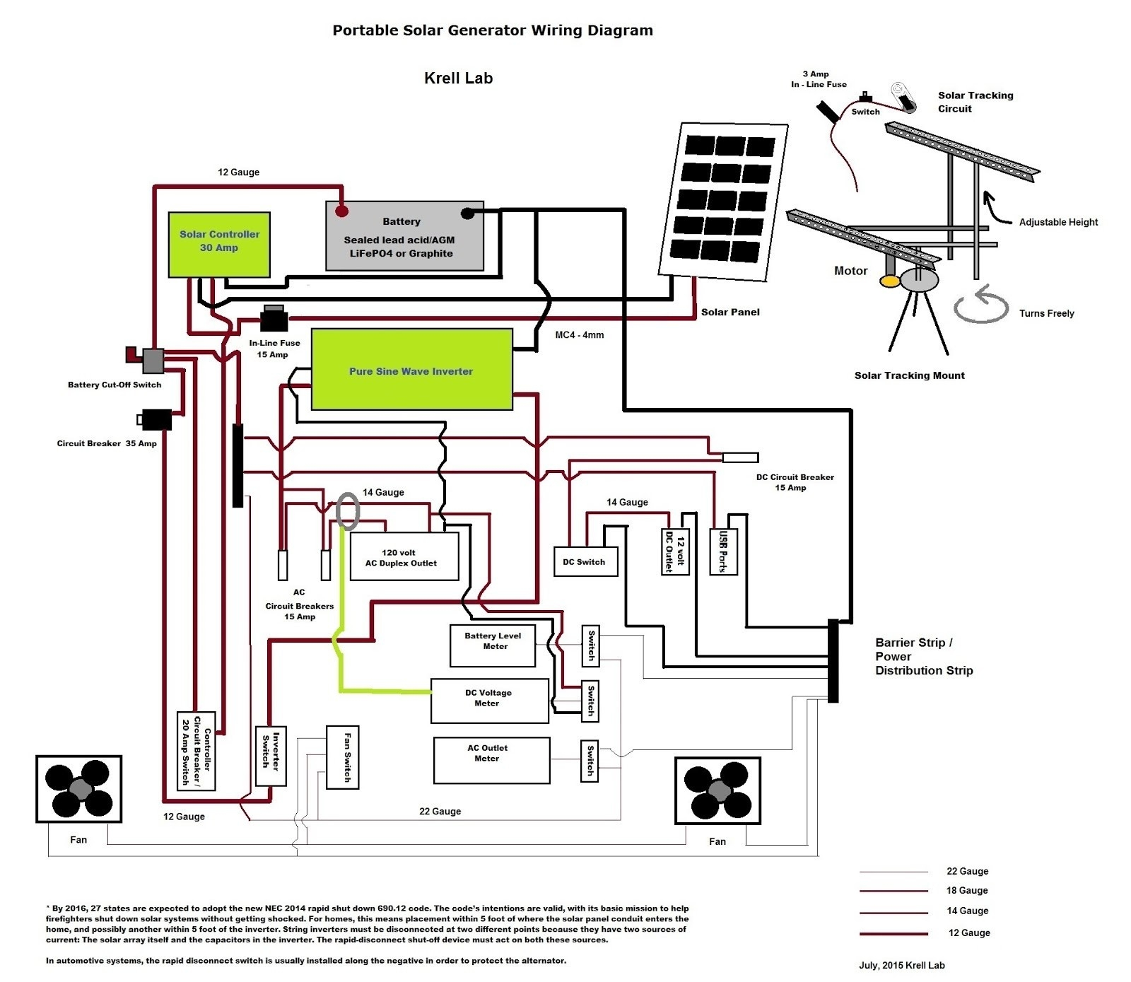 Solar Panel Wiring Diagram Schematic Free Circuit Of A House Typical Panels Inverter Best Light
