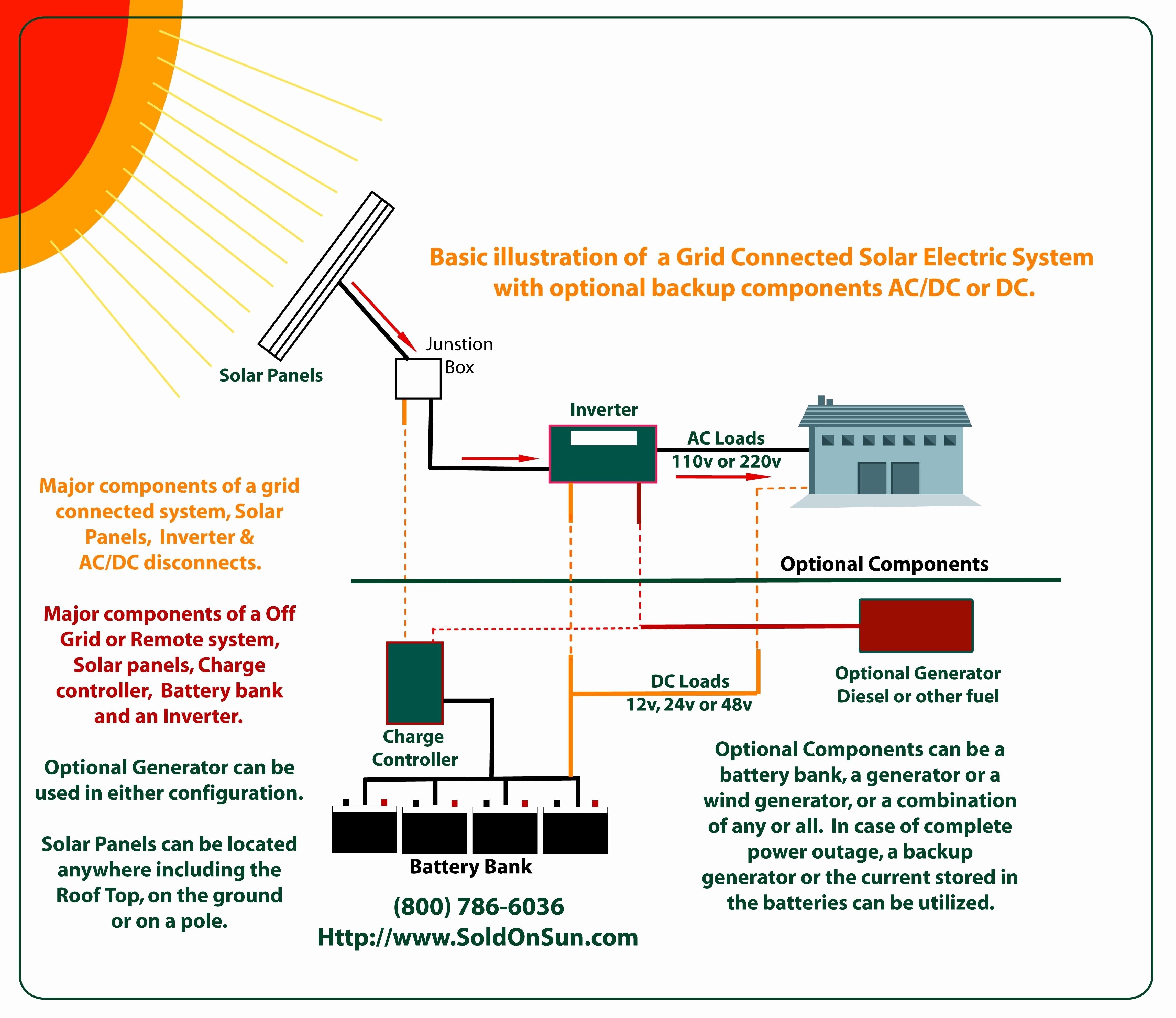 Solar Panel Wiring Diagram Free Wiring Diagram