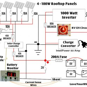 Solar System Wiring Diagram - Wiring Diagram solar Panel System New Detailed Look at Our Diy Rv Boondocking Power System 14l