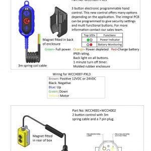 Solenoid Valve Wiring Diagram - Hydraulic solenoid Valve Wiring Diagram Lovely Wanderleads C&c Hydraulics Ltd 19m