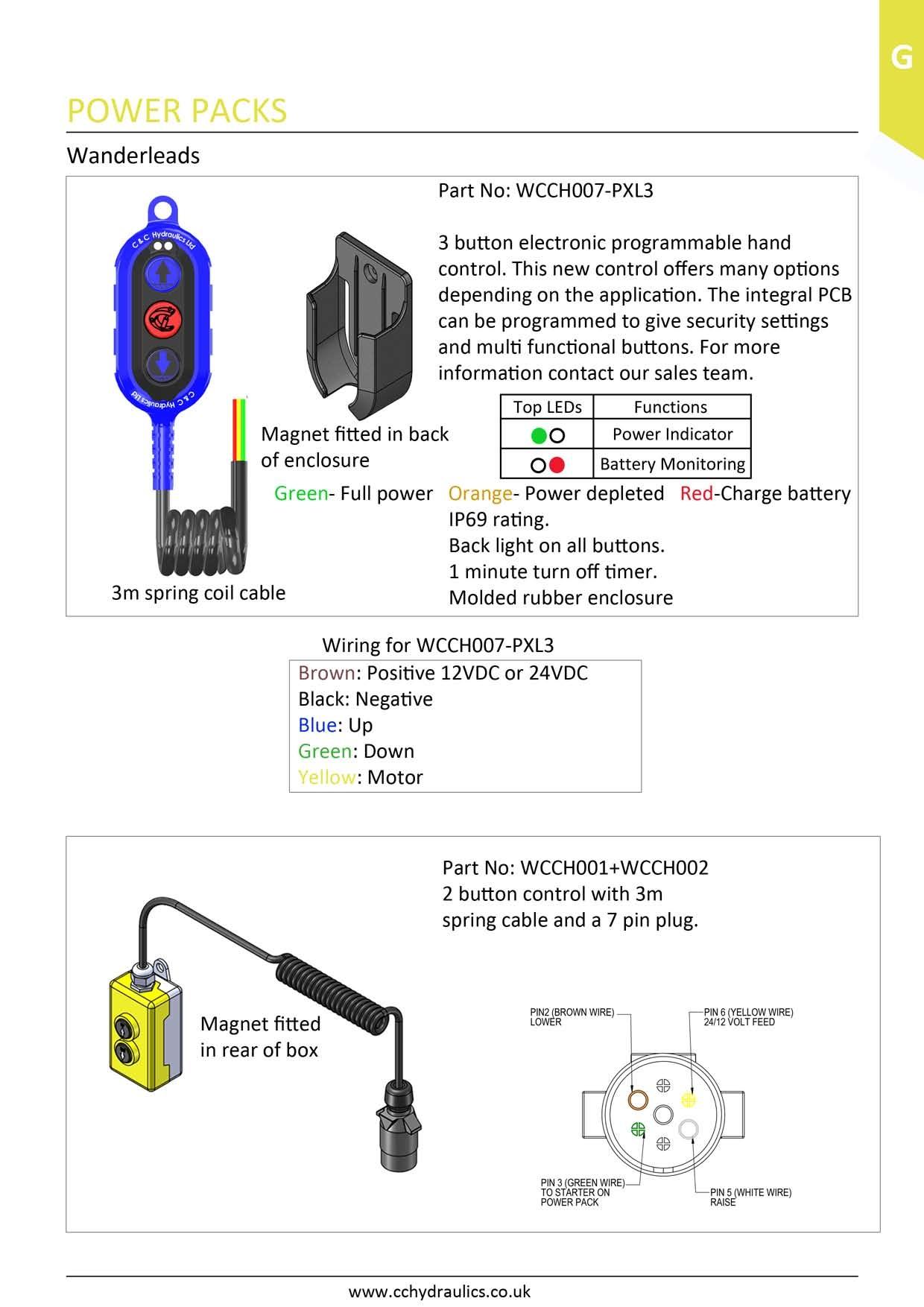 Solenoid Valve Wiring Diagram