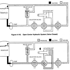 Solenoid Valve Wiring Schematic - Gas solenoid Valve Wiring Diagram Simple Hydraulic solenoid Valve Wiring Diagram Unique Circuit Diagram 13j