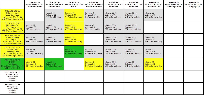 Sonos Wiring Diagram - 1 attachment 2q