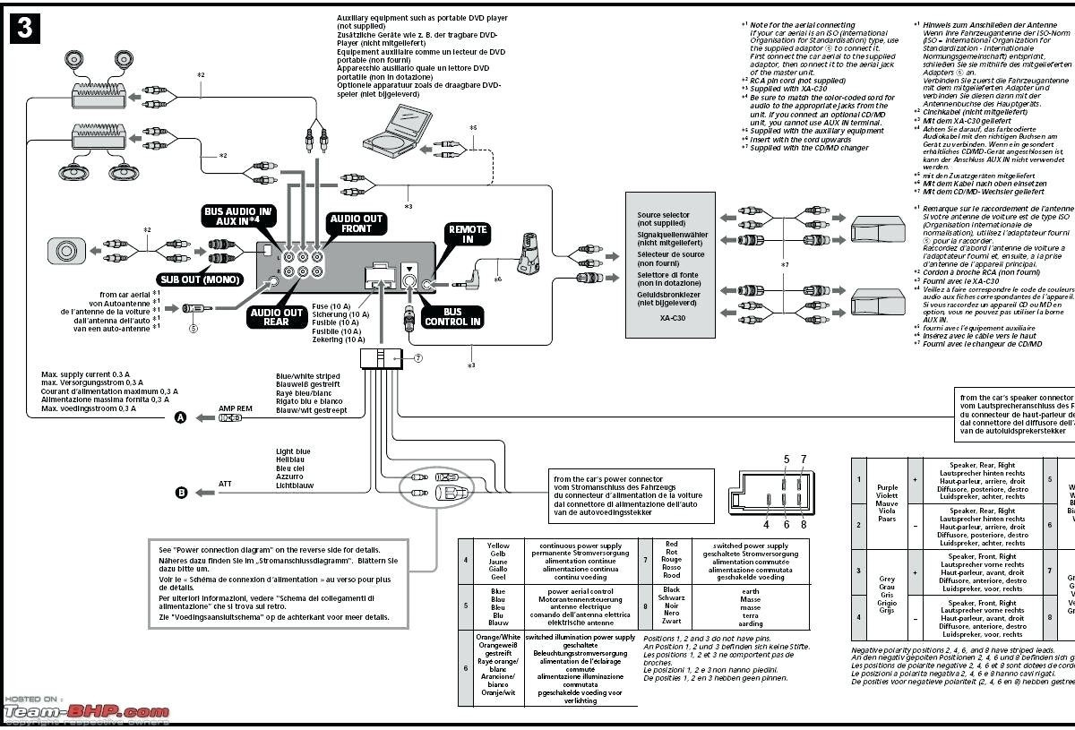 sony xplod car stereo wiring diagram manual sony xav ax100 wiring diagram | free wiring diagram