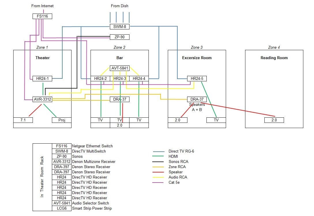 Speaker Selector Switch Wiring Diagram