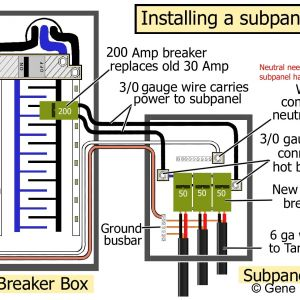 Square D Breaker Box Wiring Diagram - 125 Amp Main Breaker Panel Wiring Diagram Example Electrical Circuit • 14c