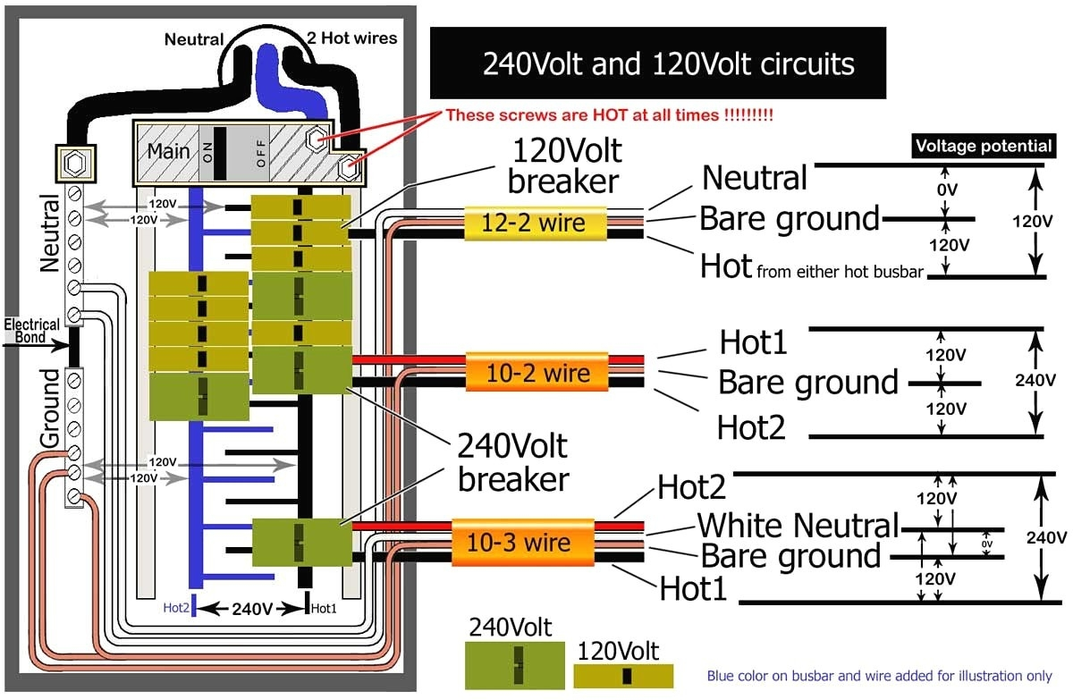 Square D Breaker Box Wiring Diagram