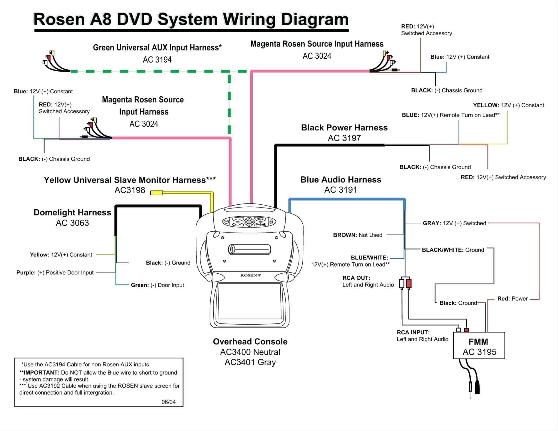 Federal Pacific Buck Boost Transformer Wiring Diagram:  Free Wiring Diagramrh:ricardolevinsmorales.com,Design