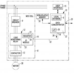 Square D Model 6 Mcc Wiring Diagram - Unique Square D Motor Control Center Wiring Diagram 21 On 2 Striking Rh Deconstructmyhouse org Gould Motor Wiring Diagram Square D Motor Control Center 11f