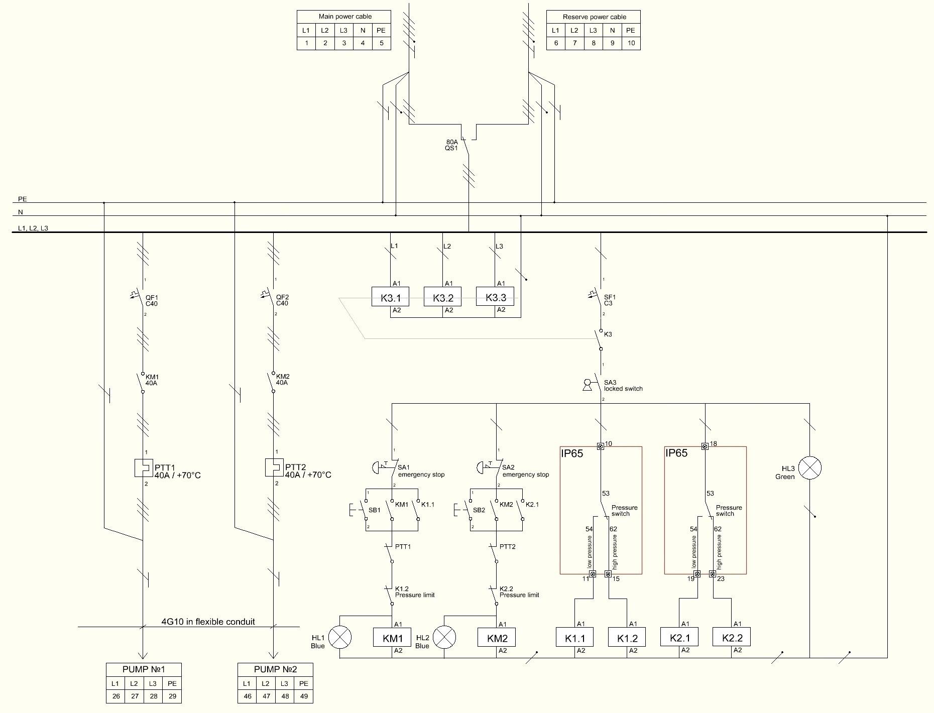 Load Center Wiring Diagram: Motor Control Center Wiring Diagram - Wiring Diagram Worldrh:2.daczcz.valerie-suty.de,Design