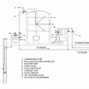Square D Pumptrol Pressure Switch Wiring Diagram - Square D Transformer Wiring Diagram Collection Square D Pressure Switch Wiring Diagram Best Pumptrol Adjustment 7n