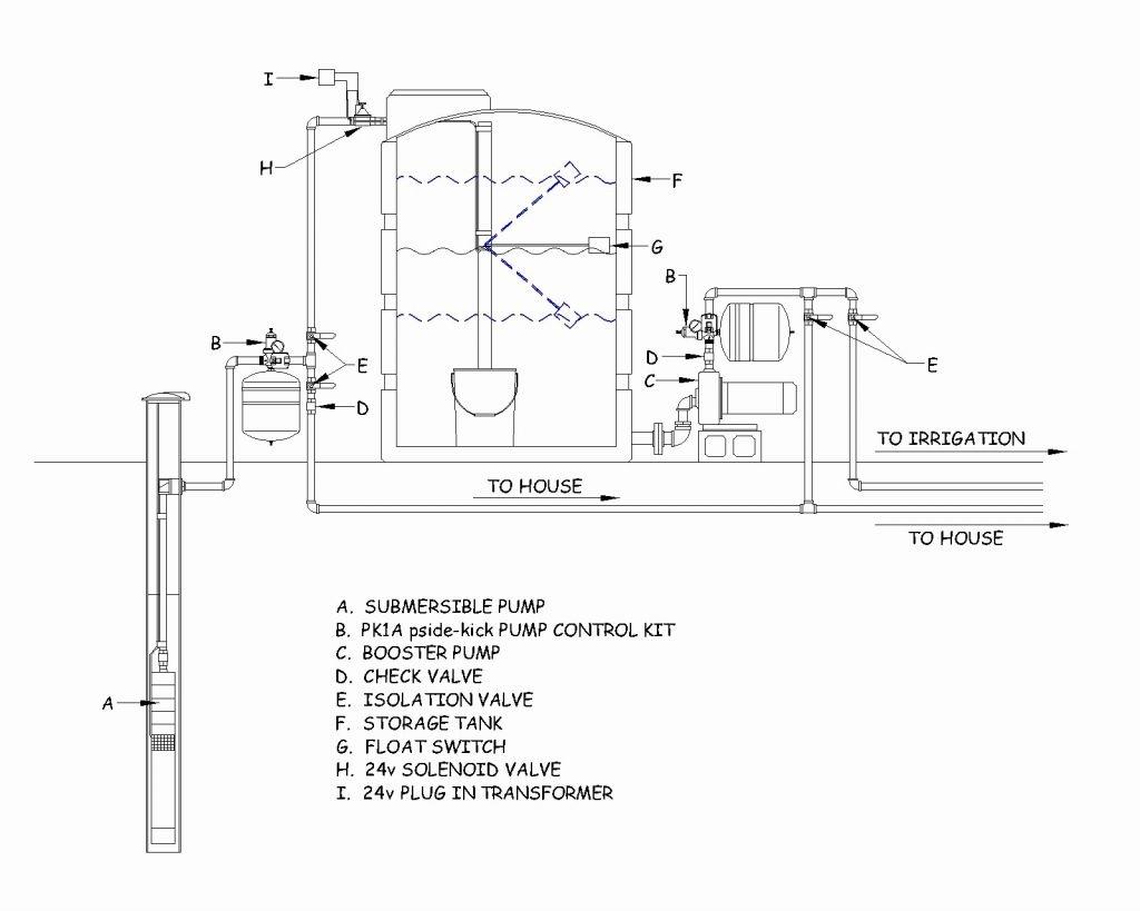 Square D Pumptrol Pressure Switch Wiring Diagram Free Wiring Diagram Pumptrol Pressure Switch Wiring Diagram Square D Pumptrol Wiring Diagram
