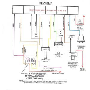 Stage Pin Connector Wiring Diagram - Stage Pin Connector Wiring Diagram Wiring and Operation 9 Pin Feb 2012 13q