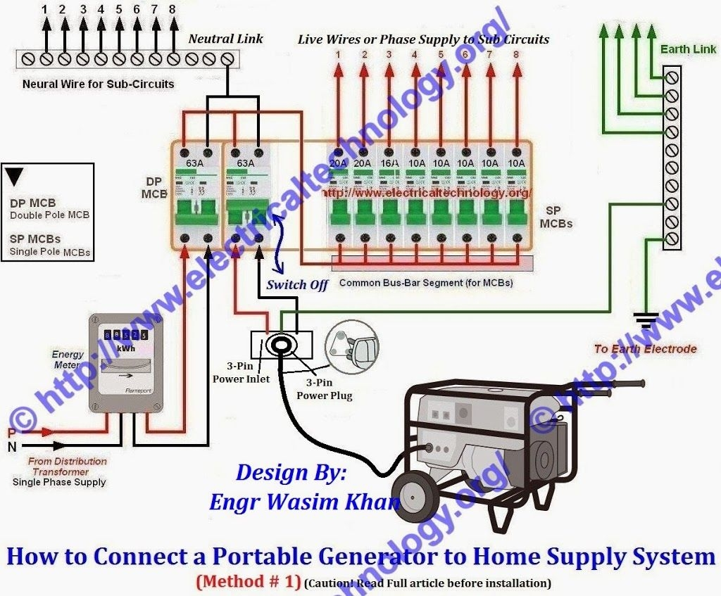 standby generator wiring diagram | free wiring diagram cj7 backup light diagram