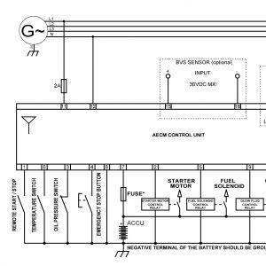 Start Stop Wiring Diagram Motor - Motor Starter Wiring Diagram Start Stop Motor Starter Wiring Diagram Start Stop Best solid State 7l