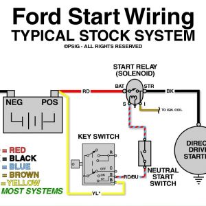 Starter solenoid Wiring Diagram Chevy - Starter solenoid Wiring Diagram Chevy Download Starter solenoid Wiring Diagram Inspirational Wiring Diagram Starter solenoid 4n