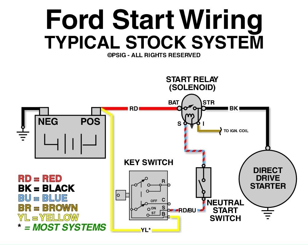 starter solenoid wiring diagram chevy Collection-starter solenoid wiring diagram chevy Download Starter solenoid Wiring Diagram Inspirational Wiring Diagram Starter solenoid 9-k