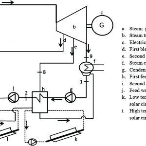 Steam Boiler Wiring Diagram - Wiring Diagram Symbols Aircraft 2018 Steam Boiler Wiring Diagram Awesome Oil Failure Control Wiring 20n