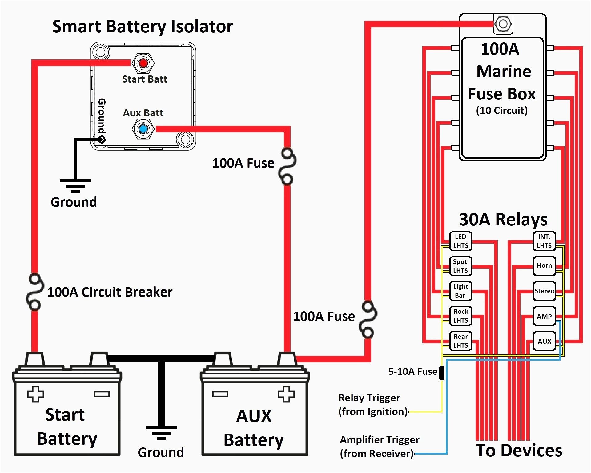 stinger battery isolator wiring diagram Download-Elegant Battery isolator Wiring Diagram Wiring 18-f