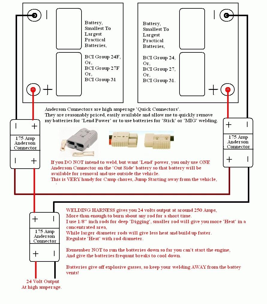 Stinger Amp Wiring Diagram - Wiring Diagrams ROCK