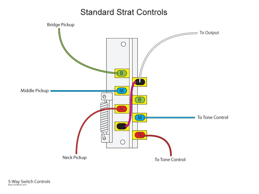 strat wiring diagram 5 way switch Download-The Inner Workings A 5 Way Switch And Various Wiring Options Outstanding Light Diagram 7-p