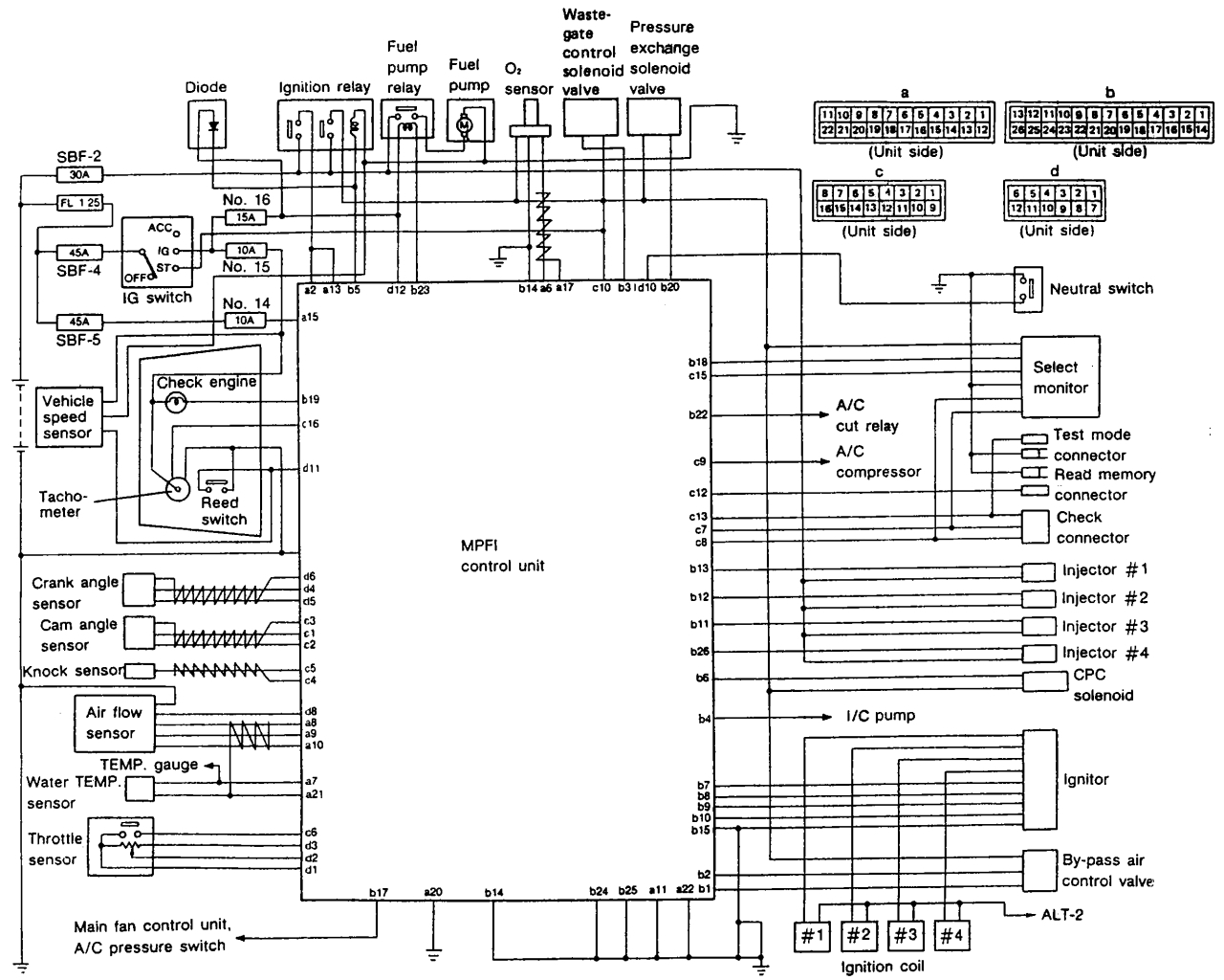 subaru legacy wiring diagram Download-Subaru Legacy Wiring Diagram Subaru Legacy Engine Diagram Beautiful Vehicle Subaru Impreza 1991 1996 Rusefi 16-j