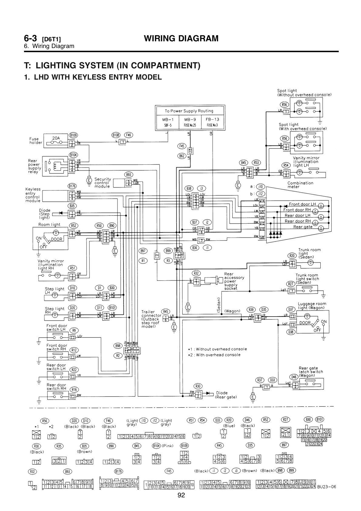 on radio wiring diagram for 1997 subaru outback