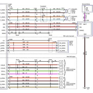 Subaru Wiring Diagram Color Codes - Wiring Diagram Color Abbreviations Best Nissan Wiring Diagram Color Codes Best Diagrams 9 Natebird 15s