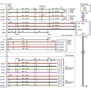 Subaru Wiring Diagram Color Codes - Wiring Diagram Color Abbreviations Best Nissan Wiring Diagram Color Codes Best Diagrams 9 Natebird 15s