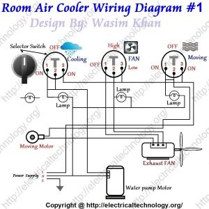 Surge Protector Wiring Diagram - Surge Protector Wiring Diagram Download Famous Square D Surge Protector Wiring Diagram Pattern Electrical 9 Download Wiring Diagram 7e