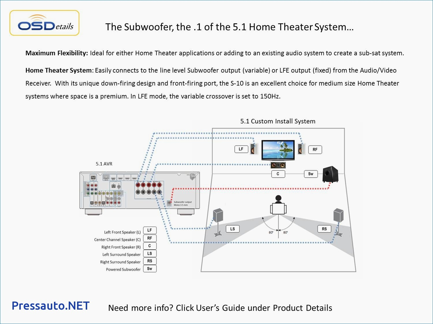 Surround Sound Wiring Diagram Free Collection Best Scintillating