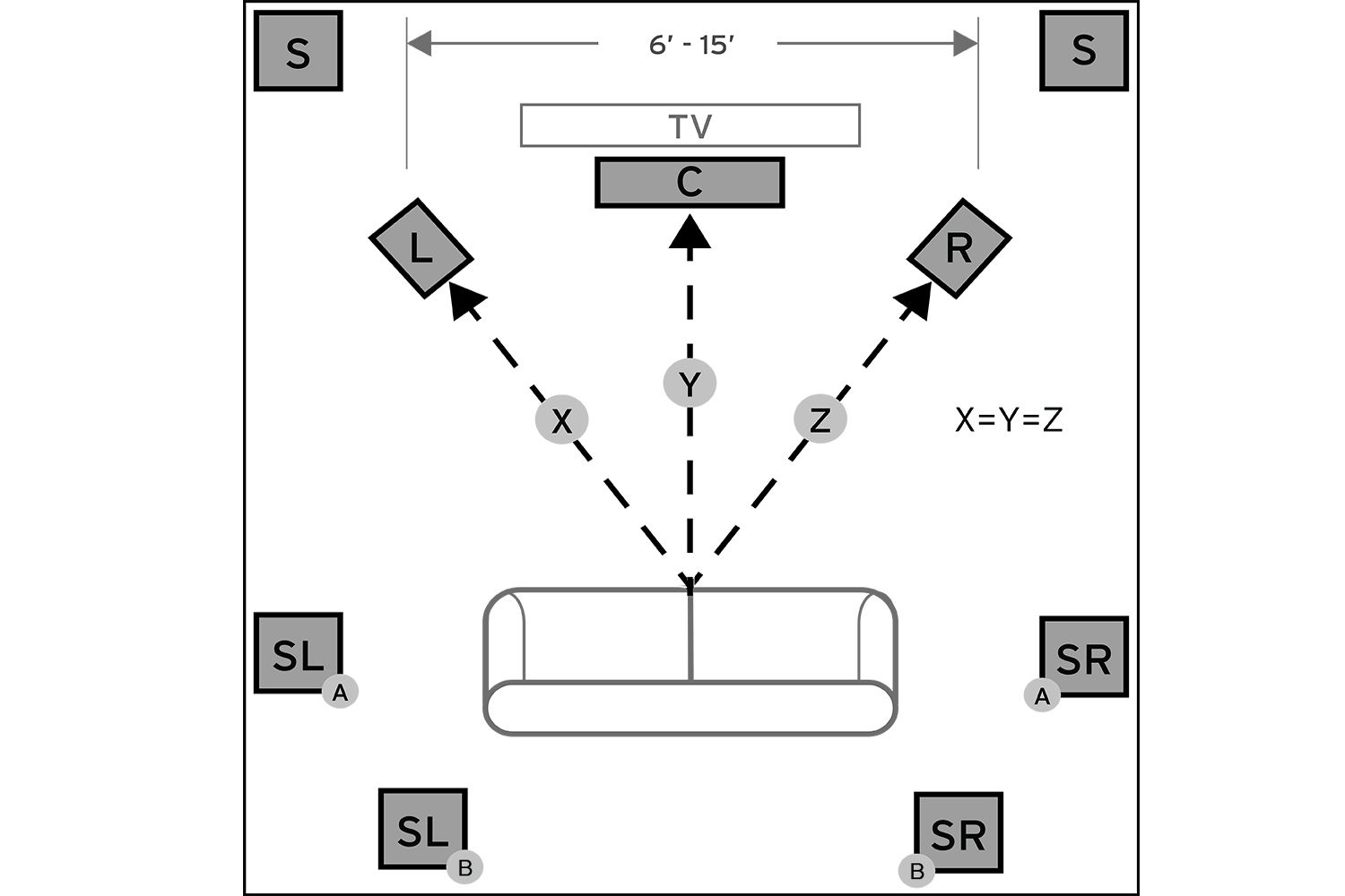 surround sound wiring diagram